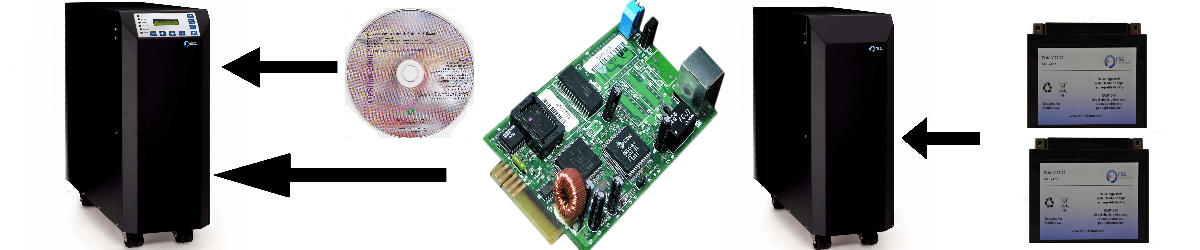 Online-USV-Anlagen 6 kVA bis 15 kVA 3/1